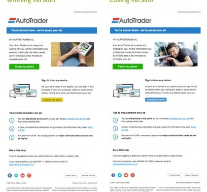 Auto Trader increases revenue by optimizing 'abandoned basket' emails